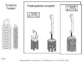Schüco Balkontür Einstellen : original ersatzteil spindelfederpaket f r schwingtore bis ~ Watch28wear.com Haus und Dekorationen