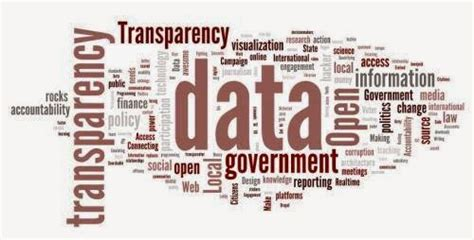 House To Vote Today On Anti-data Transparency Measure