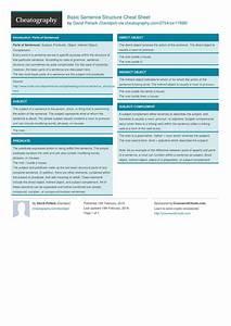 Basic Sentence Structure Cheat Sheet By Davidpol