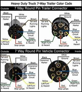 If Your Gooseneck Trailer Uses A 6 Wiring Diagram