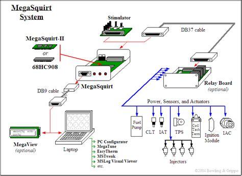 motor ap   jota  sistemas de injecao pagina