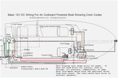 excellent pontoon boat electrical wiring diagrams s
