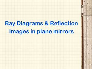 Ray Diagrams  U0026 Reflection Images In Plane Mirrors