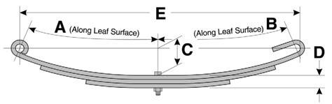 Boat Trailer Tire Pressure Calculator by Eye Loop Trailer Springs