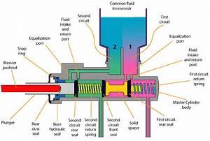 Mazda Clutch Master Cylinder Parts Diagram