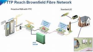Update Uk Isp Bt Top 6 14million Broadband Customers And