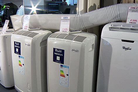 Absatzboom Bei Klimaanlagen Salzburgorfat