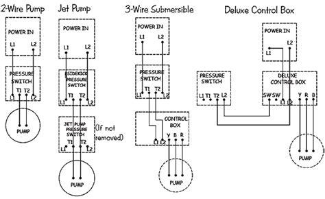 Square Air Compressor Pressure Switch Wiring Diagram
