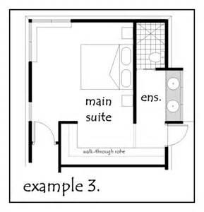 small bathroom ideas australia diy interior design decorating