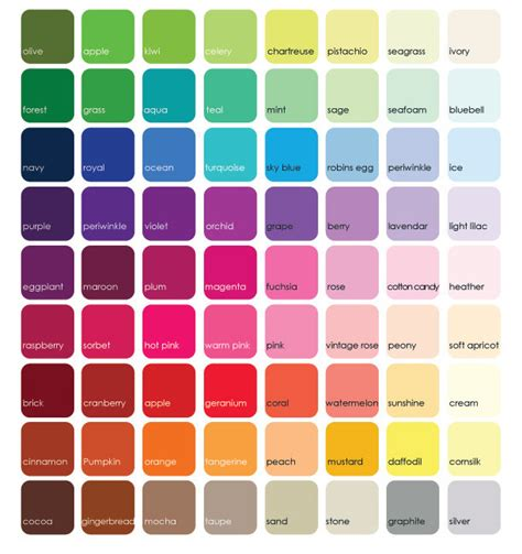 Golden Colour Chart by Color Chart Summit Specialtees