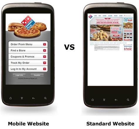 mobile web design 10 responsive web design do s and don ts coast
