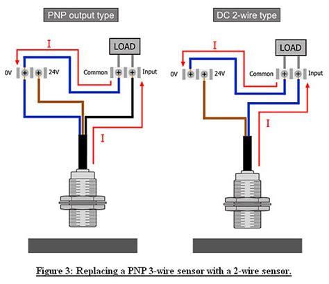 analog  wire dc inductive proximity switch electrical