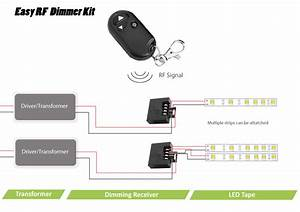Easy Rf Led Dimmer For Instyle Led Tape