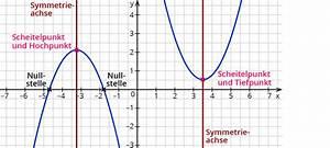 Scheitelpunkt Berechnen Parabel : bestimmen der eigenschaften von quadratischen funktionen ~ Themetempest.com Abrechnung