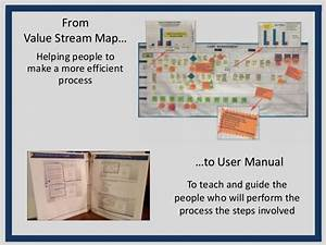 From Vvalue Stream Map To User Manual