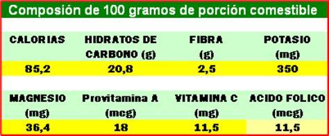 valor nutricional platano pregon agropecuario cat 225 logo de frutas banana