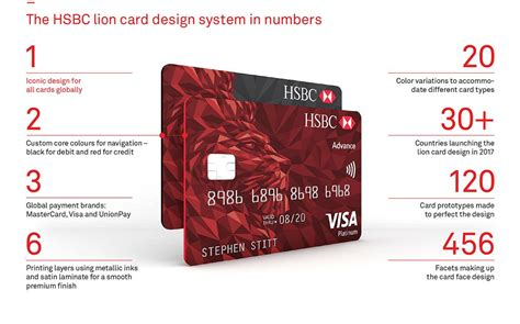 Cash back credit cards tend to have the highest purchase rewards for amazon purchases. HSBC Global Credit Cards | Card design, Credit card design, Visa card