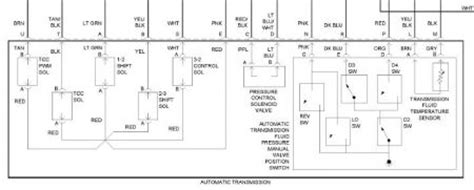 Gmc Jimmy Wiring Diagram Trying Find Color
