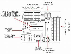 circuit wizard various views of circuits genie e18 With genie circuit board