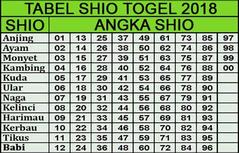 tabel shio  data togel terlengkap  pasaran