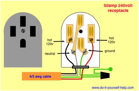 Electric Dryer Receptacle Wiring Diagram by Wiring Diagrams For Electrical Receptacle Outlets Do It