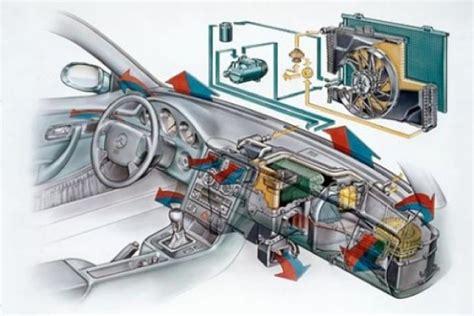 auto klimaanlage desinfizieren wartung klimaanlagen bilder autobild de