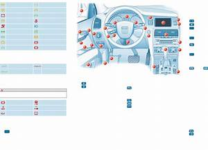 Page 5 Of Audi Automobile Q7 User Guide