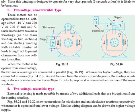 single phase induction motors different types of single
