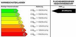 Energieausweis Haus Berechnen : neuigkeiten aus unserem immobilien b ro immobilien ~ Themetempest.com Abrechnung