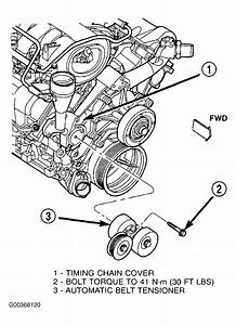 2005 Dodge Durango Engine Diagram : 2004 dodge durango serpentine belt routing and timing belt ~ A.2002-acura-tl-radio.info Haus und Dekorationen