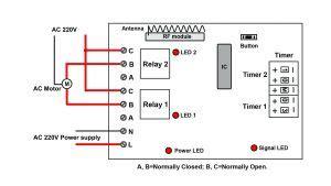 Wiring Diagram For Motorized Blinds Sample