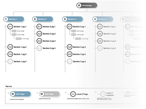 stylized sitemap template sketch freebie