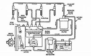 Xo 8650  Main Engine Schematic Diagram Bosch Ve Injection