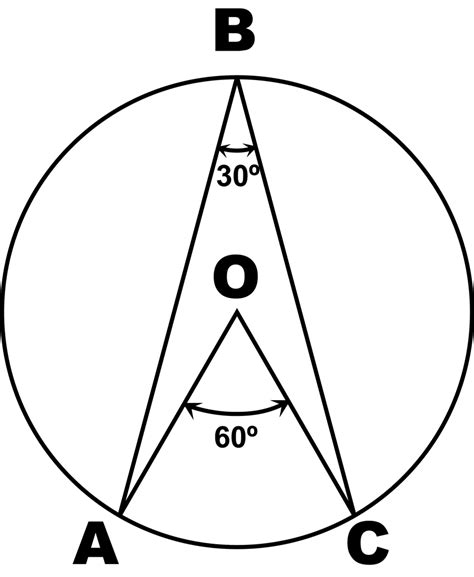 Inscribed And Central Angles 30 60  Clipart Etc