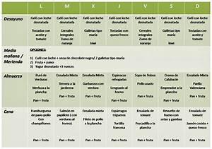 Dietas La Bascula