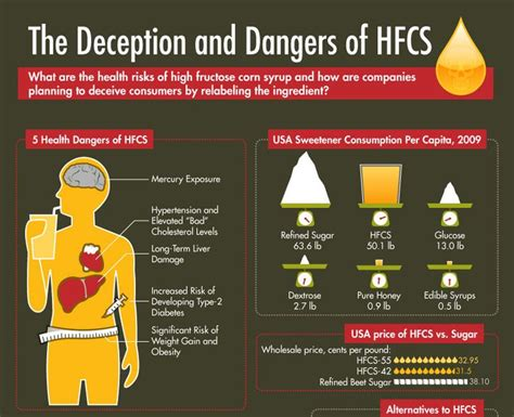 dangers  high fructose corn syrup infographic