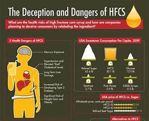 The Dangers of High Fructose Corn Syrup Infographic - Healthy Eating Tips & Ideas - Pinterest ... What I need to know about Hepatitis B