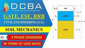 Lecture 2 Gate Civil - Soil Mechanics