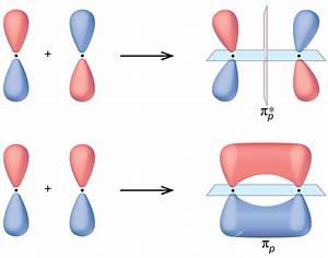 8 4 Molecular Orbital Theory  U2013 Chemistry