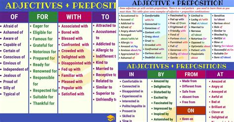 adjective preposition collocations