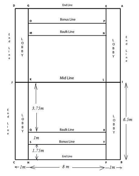 kabaddi measurement kabaddi court measurements kabaddi kabaddi court size kabaddi court