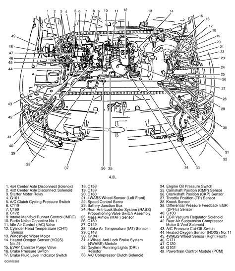 1997 Ford F 150 Vacuum Diagram by 1999 Ford F 150 4 6 Engine Diagram Wiring Diagram