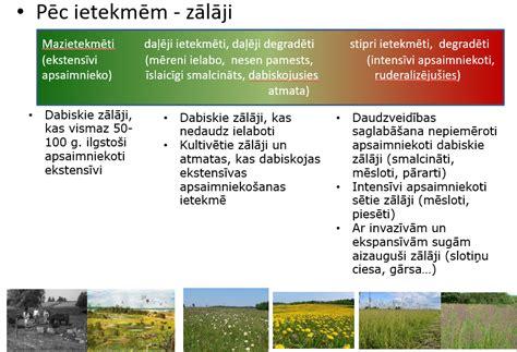 Ģeog2020: Biotopu dabiskuma un ietekmētības pakāpe