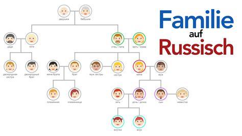familie auf russisch russlandjournalde