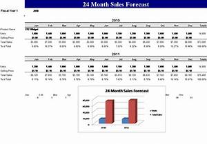 Sales forecast template playbestonlinegames for Yearly sales forecast template
