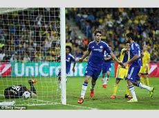 UEFA Champions League RESULT Catch up on Maccabi Tel Aviv