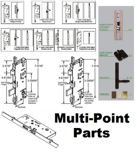 multipoint locks windows doors sliding patio doors french inswing outswing doors truth