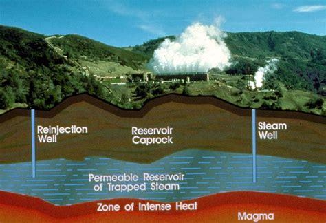 Steve Cotler's Irrepressibly True TalesEnhanced Geothermal ...