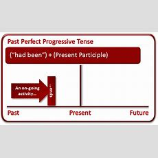 Past Perfect Progressive Tense  What Is The Past Perfect Progressive Tense?