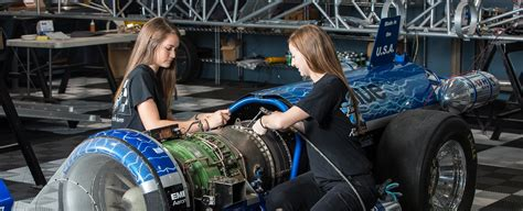 master  science  aerospace engineering embry riddle